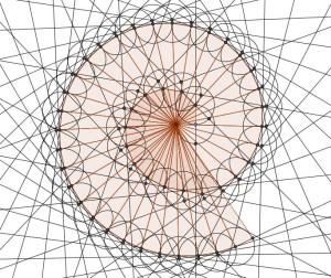Spirale di Teodoro di Cirene; Daniela Molinari; Geogebra.