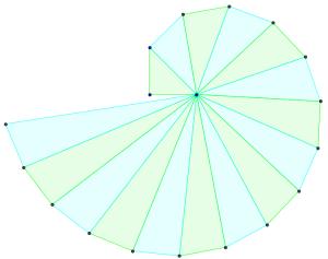 Spirale di Gaia