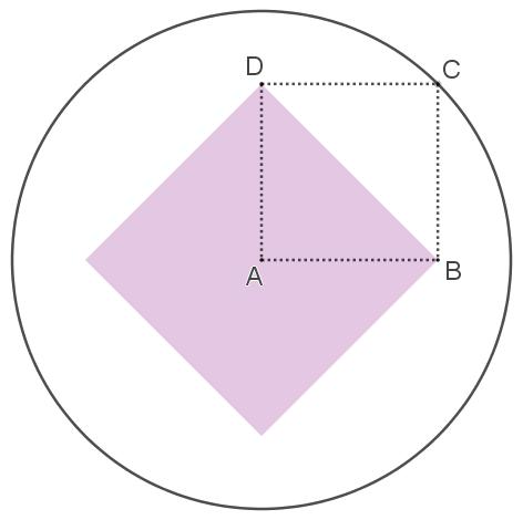 Un quadrato ha il proprio centro coincidente con quello di una circonferenza e sembra vagare dentro di essa...