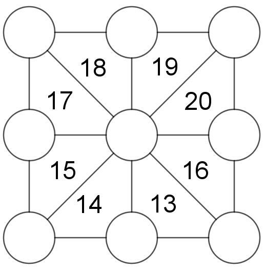 schema in cui inserire dei numeri, date le loro somme